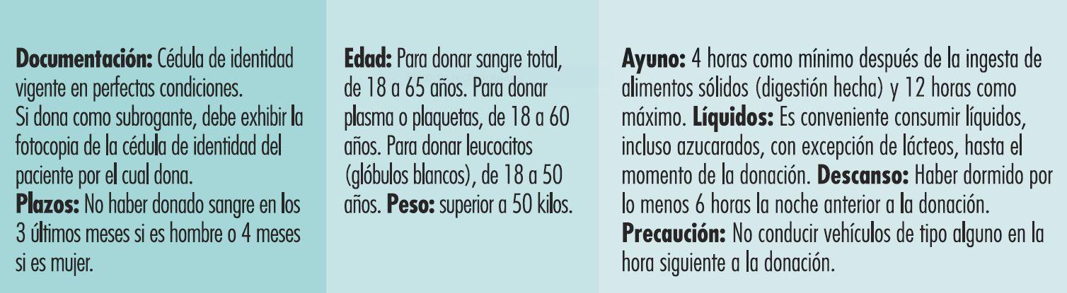 Requisitos Donación de Sangre